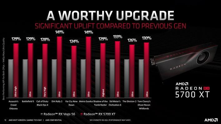 Radeon 5700 performance 2