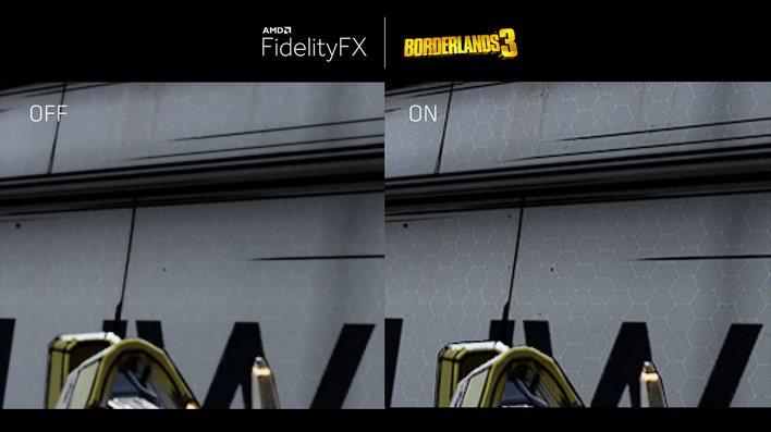 fidelity fx