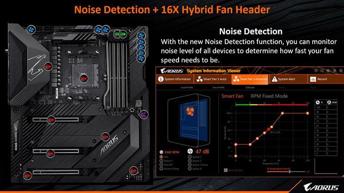aorus noise detection
