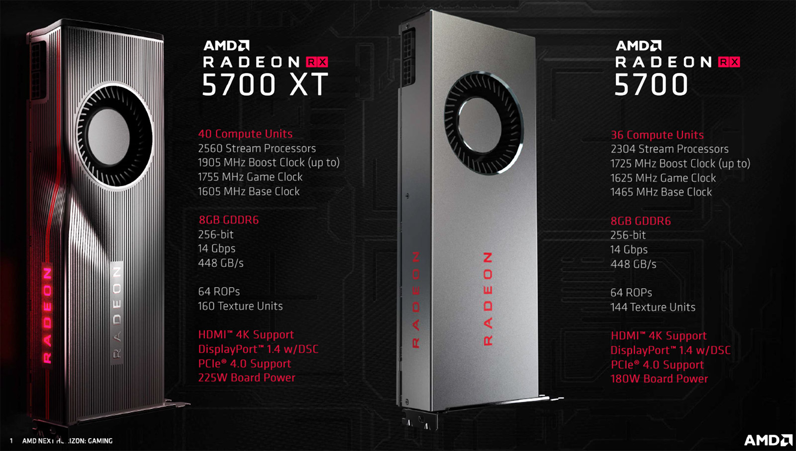 AMD Radeon RX 5700 XT And RX 5700 Review: 7nm Navi Debuts