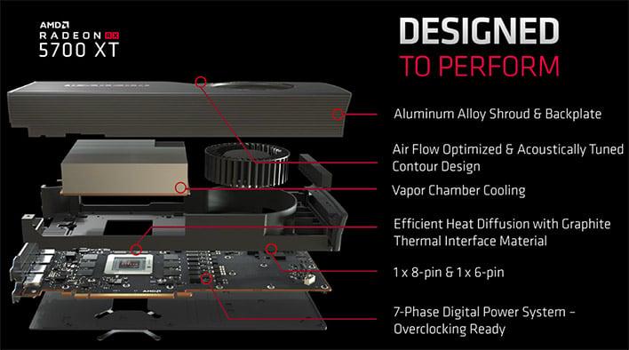 AMD Radeon RX 5700 XT And RX 5700 Review: 7nm Navi Debuts