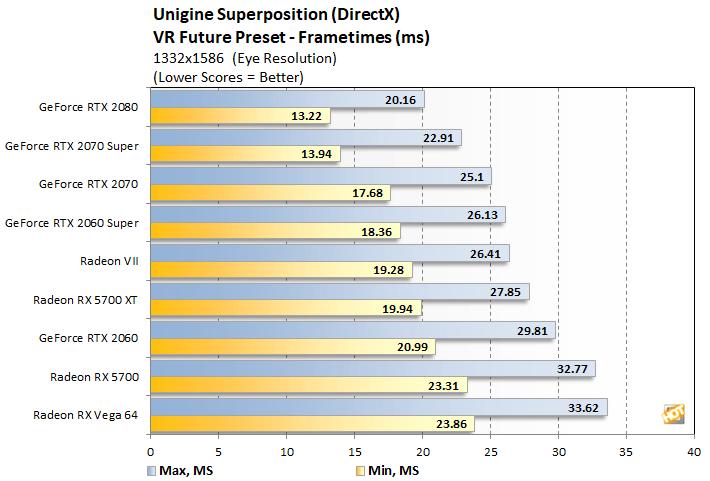 unigine2