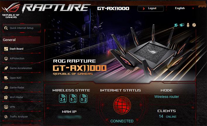 ASUS ROG Rapture GT-AX11000 Dashboard