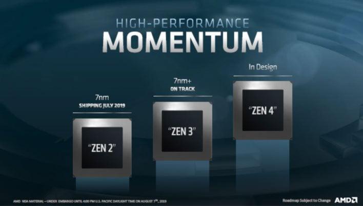 AMD EPYC 7002 Series Zen 2 Architecture Doubles Data Center
