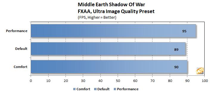 HP%20Omen%20X%202S%20 %20Shadow%20of%20War