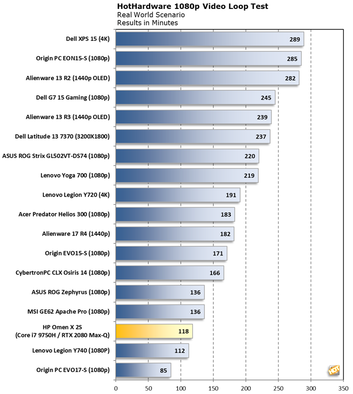 HP%20Omen%20X%202S%20 %20Video%20Loop