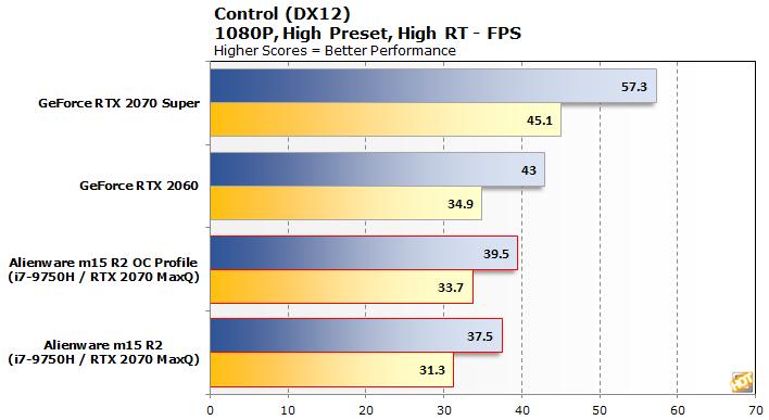 chart control alienware m15 r2