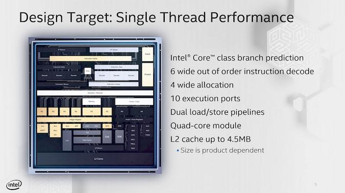 tremont design target 1