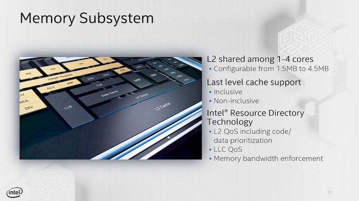 tremont memory subsystem 8