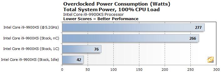 power 9900ks 2