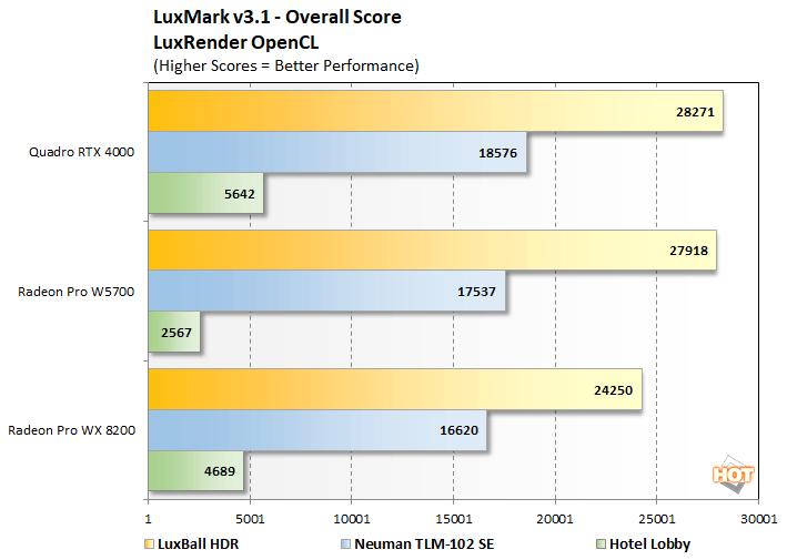 luxmark radeon w5700