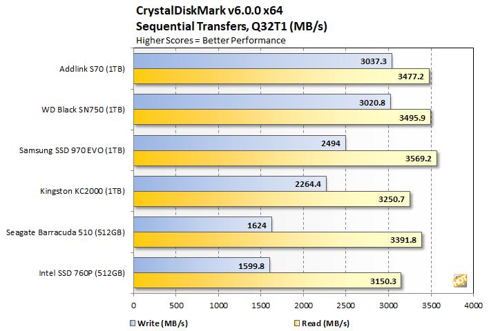 crystalmark 1 addlink s70