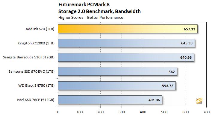 pcmark 2 addlink s70