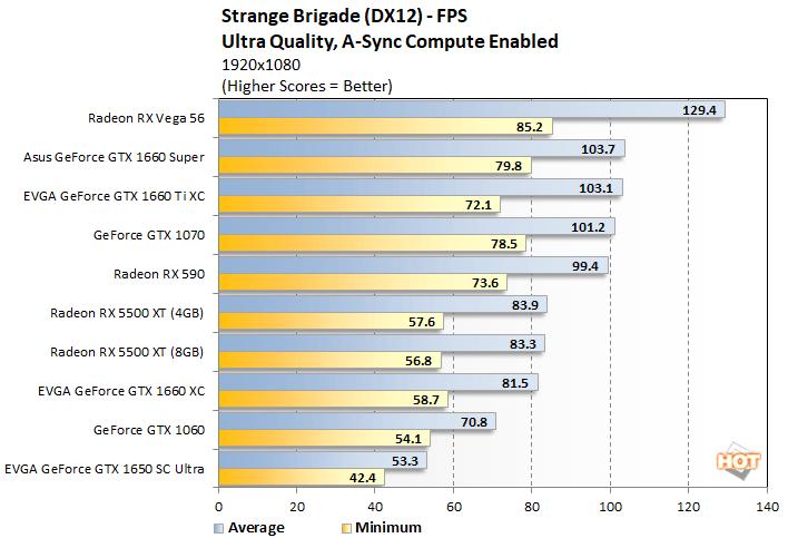 strange 2
