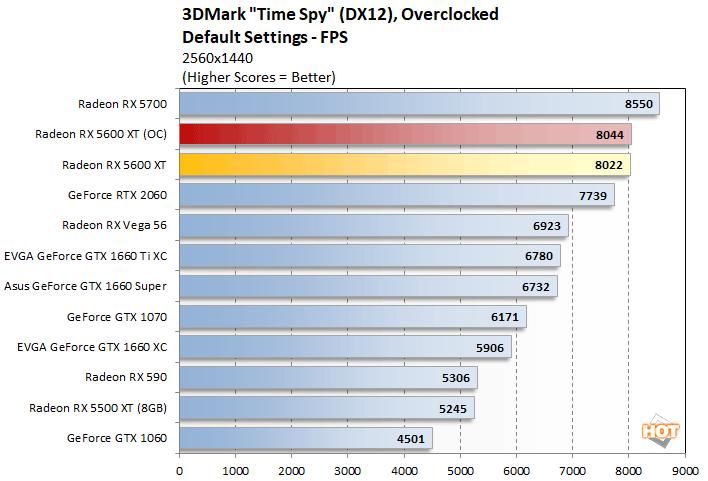 oc 5600xt 2