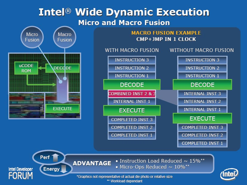 Intel Core 2 Duo & Core 2 Extreme Processors, Chipsets And Performance Analysis