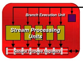 big_stream_processing_unit.jpg
