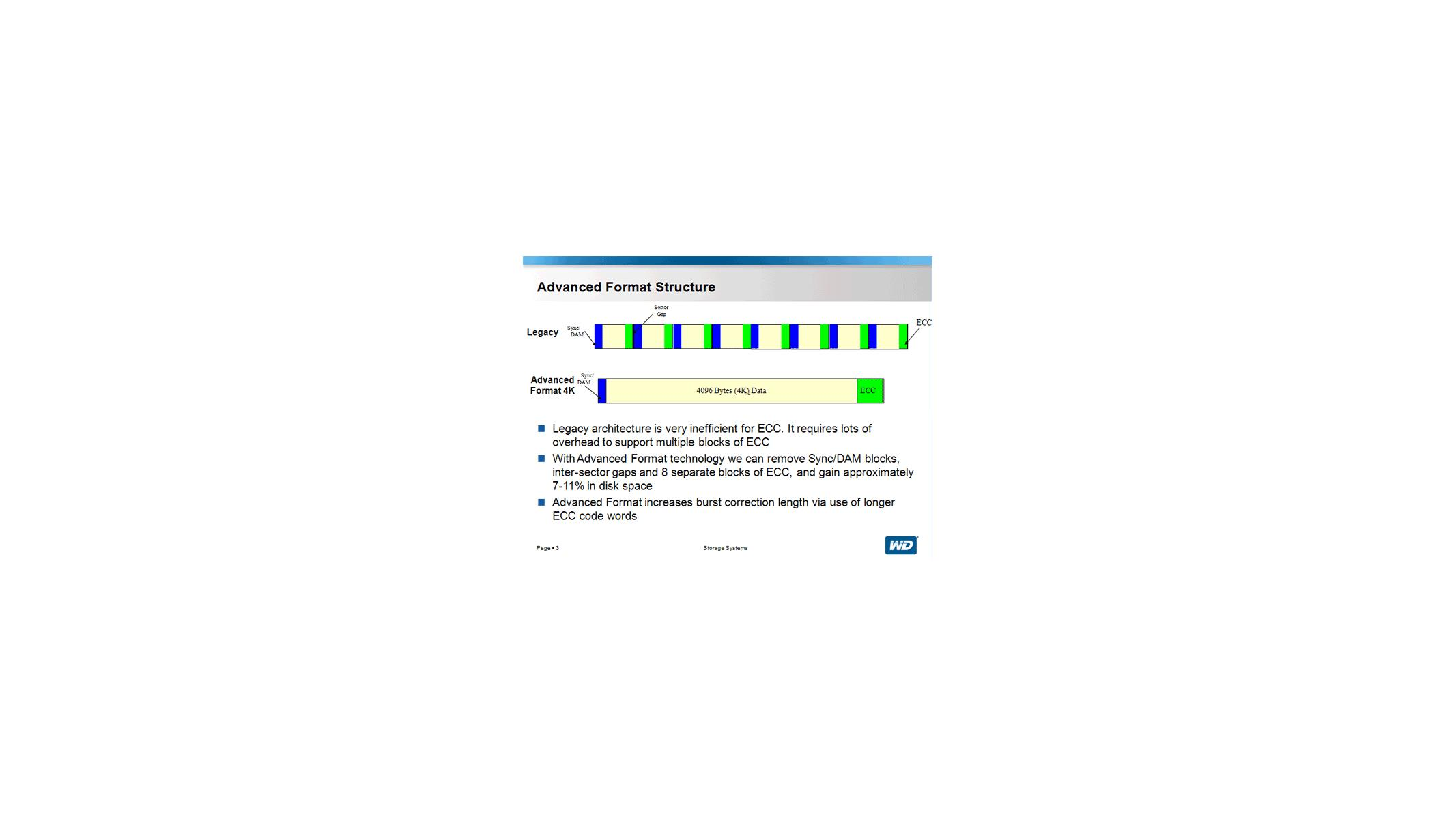 WD Gives You Up To 11% More Space With Advanced Format   HotHardware