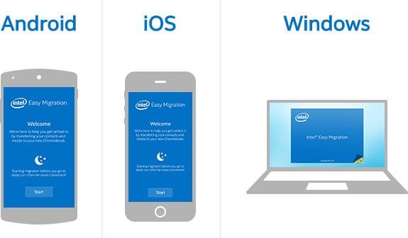 Intel Andoid Migration