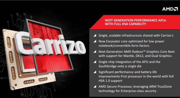 Carrizo AMD