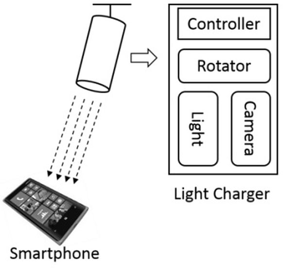 Microsoft Light Ray Charger
