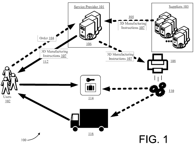 Amazon may get trucks that print your purchases with 3D printers