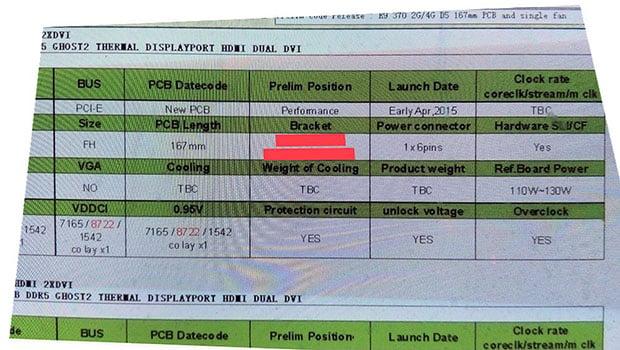 XFX Leak R9 370