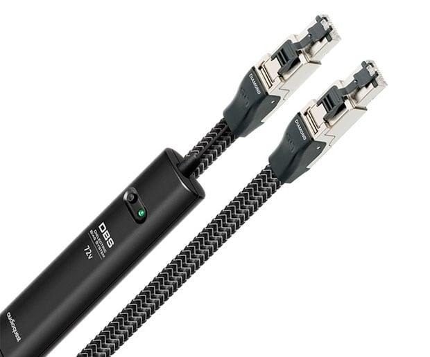 AudioQuest Ethernet Audio Cable