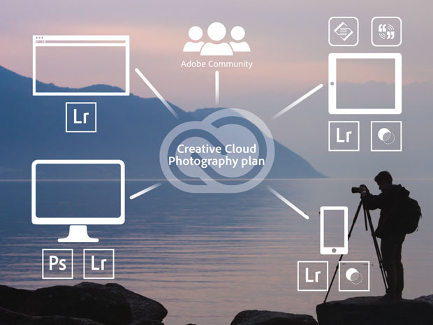 Adobe is providing subscribers to Photoshop CC with the new version of Lightroom.