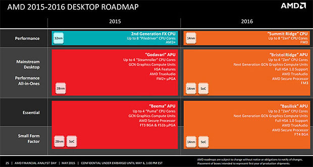 amd roadmap1