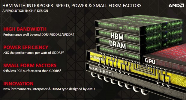 AMD Interposer HBM Benefits
