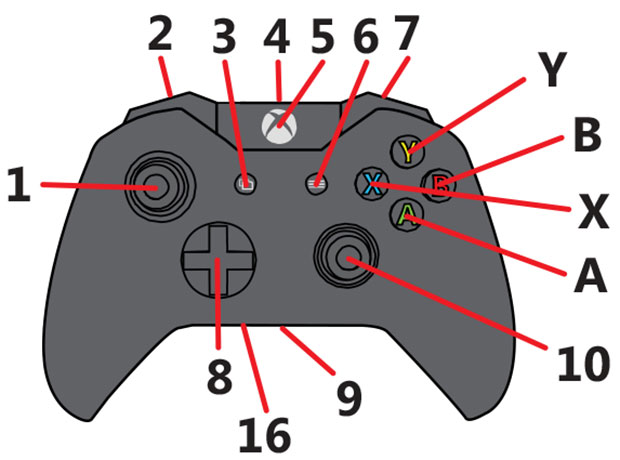 xbox one headset diagrams xbox one optical audio out