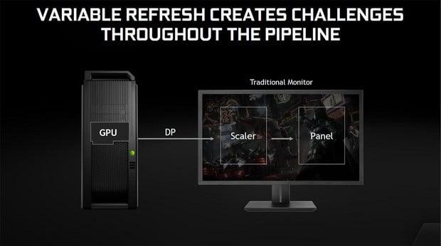 mobile gsync slide 1
