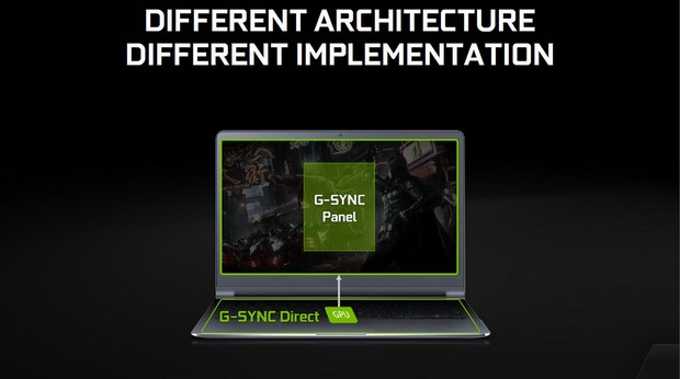 mobile gsync slide 2