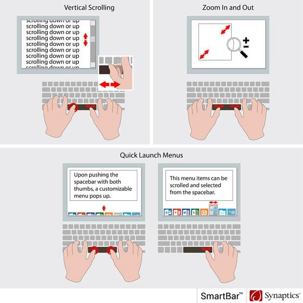 smartbar