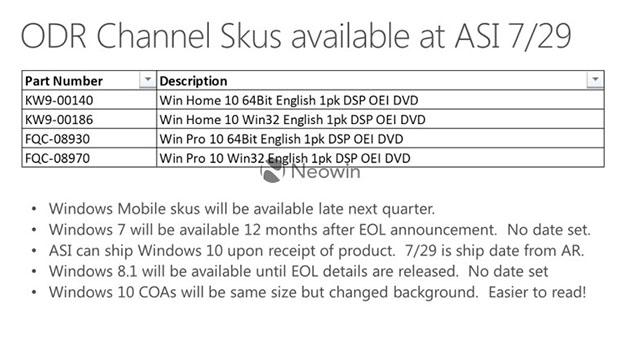 Windows 10 Mobile Release Schedule