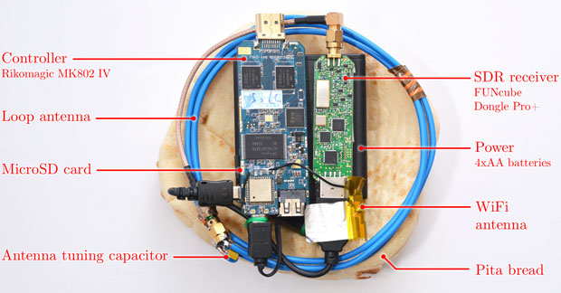untethered pita device