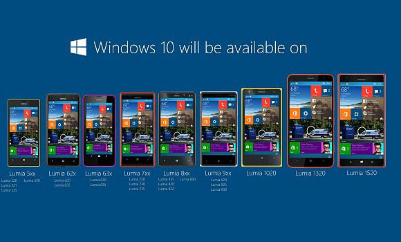 Windows 10 Mobile Available Devices