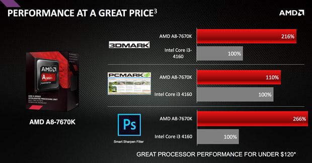 AMD A8-7670K CPU