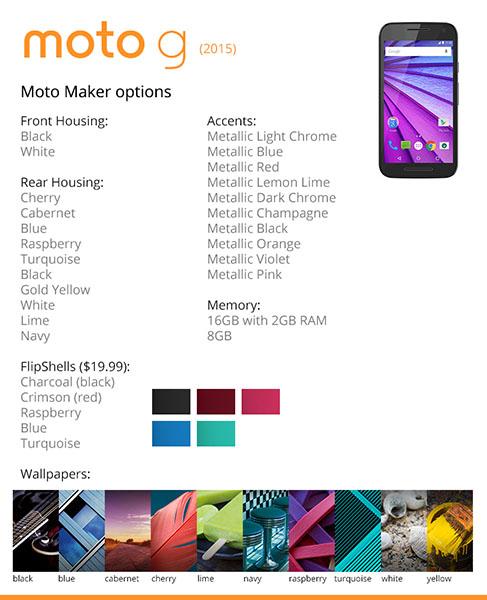 Motorola Leak Moto G