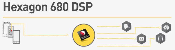 Hexagon 680 DSP