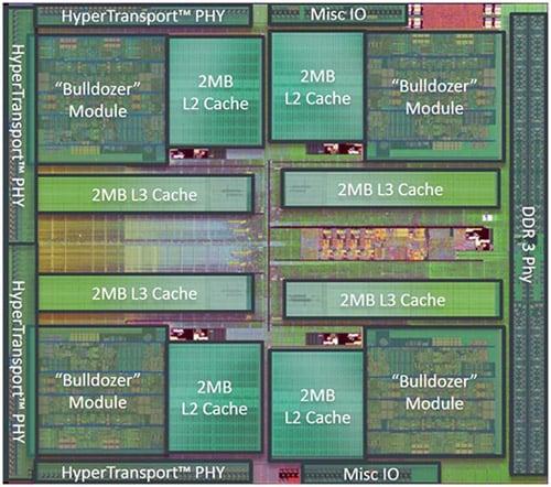 AMD Bulldozer Die Map