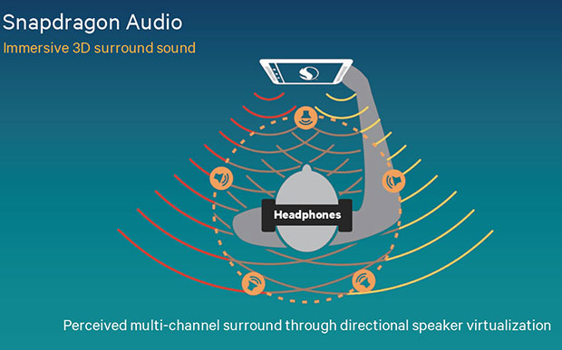Qualcomm Snapdragon 820 Audio