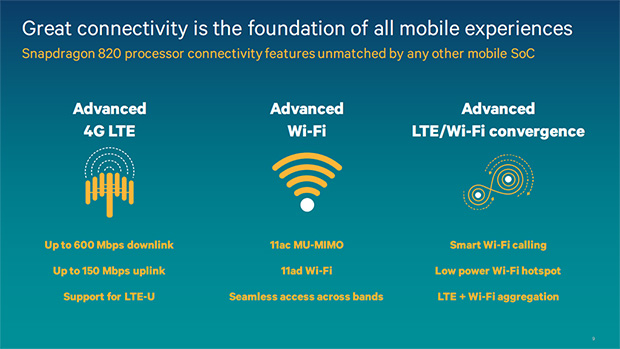 Qualcomm Snapdragon 820 Wi-Fi and LTE