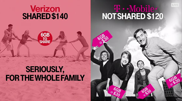 tmobile double data