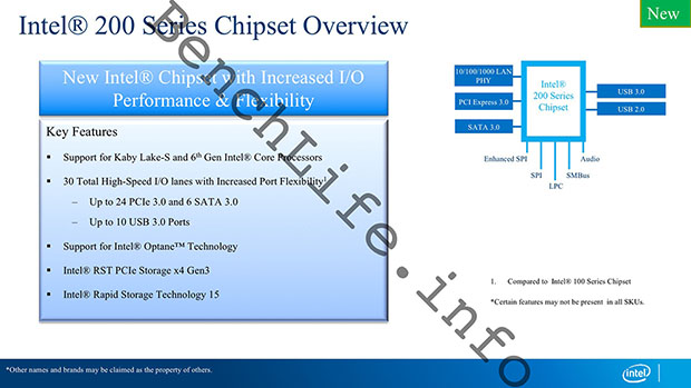 Intel 200 Series Chipset