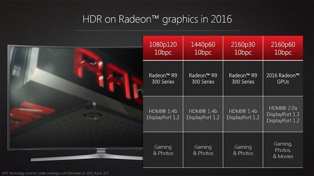 HDR slide 1