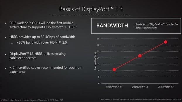 dp 13 slide 1