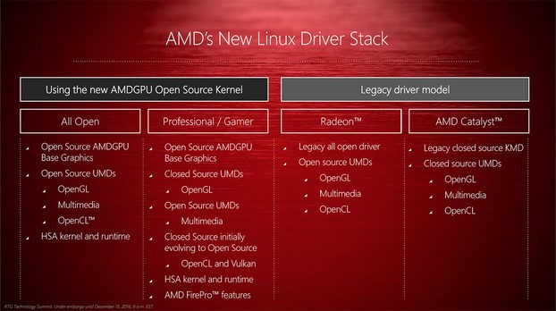 amd linux driver 1