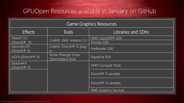 Amd Radeon 8500m Driver Download